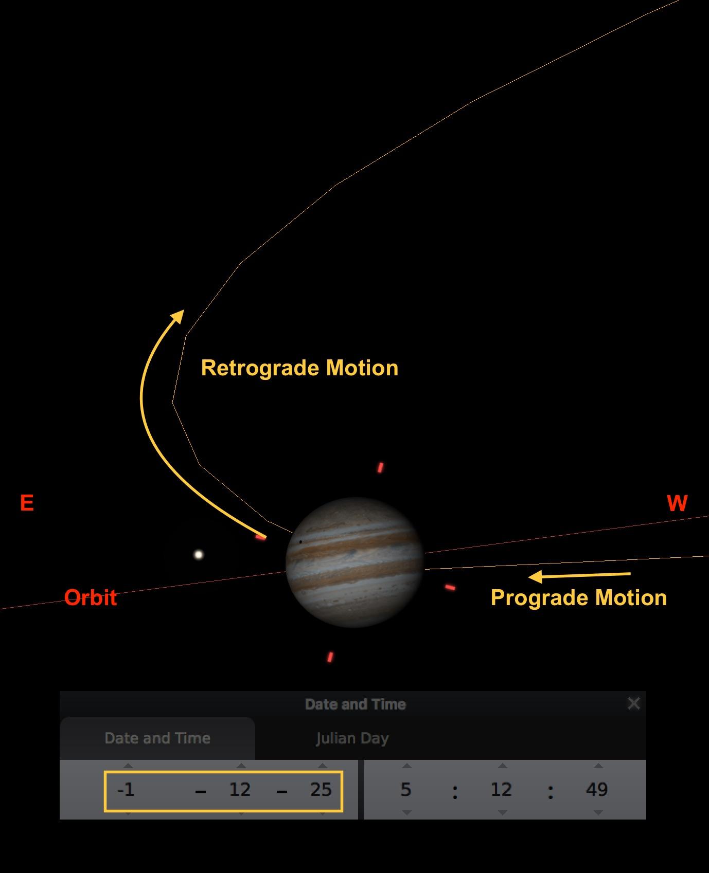 Jupiter Retro