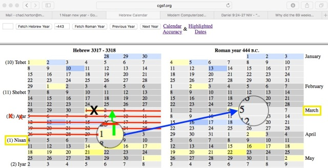Calendar Graphic 1